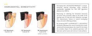 L-ACOUSTICS Introduces K2 and PANFLEX Technology
