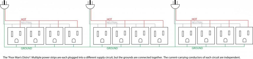Power Distribution Part 2 - The Poor Man's Distro