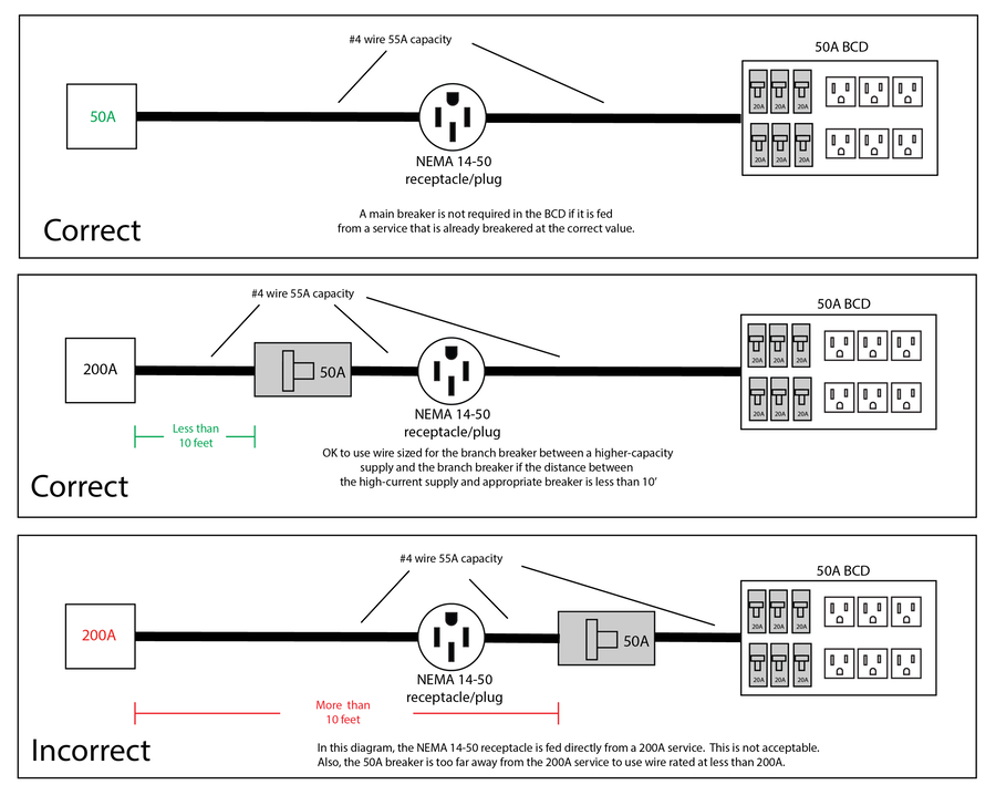Power Distribution Part 3 - Branch Circuit Distros