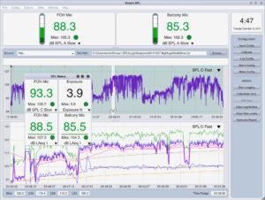 Rational Acoustics Releases Smaart SPL